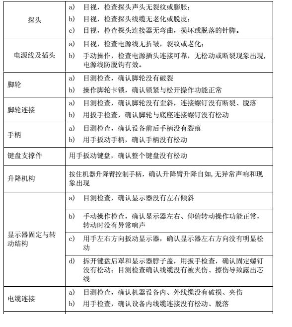 迈瑞彩超DC-N2S的外观检查 贝登医疗百科.png