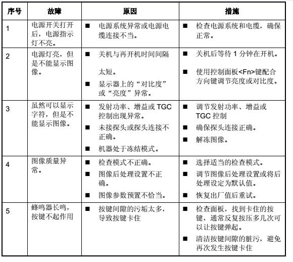 迈瑞彩超DC-N2S故障及故障排查表 贝登医疗百科.png