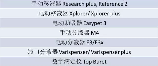 Eppendorf艾本德移液器容易出假货的名单.png