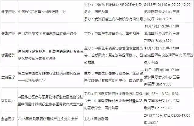 74届CMDF武汉展会最全攻略 这就叫医械干货!