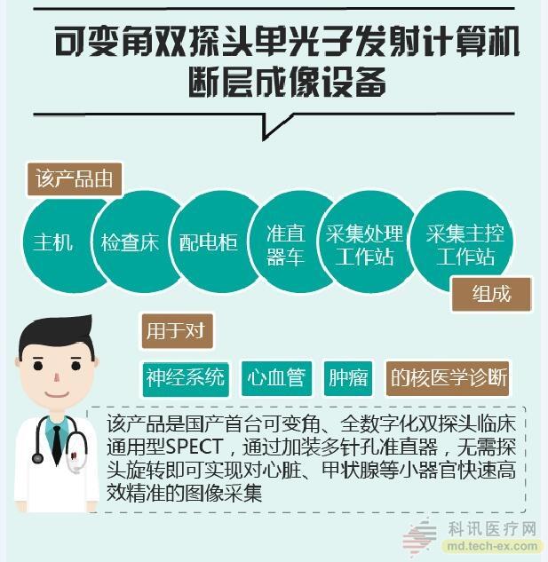 2017上半年总局批准的重点医疗器械  贝登医疗器械资讯.jpg