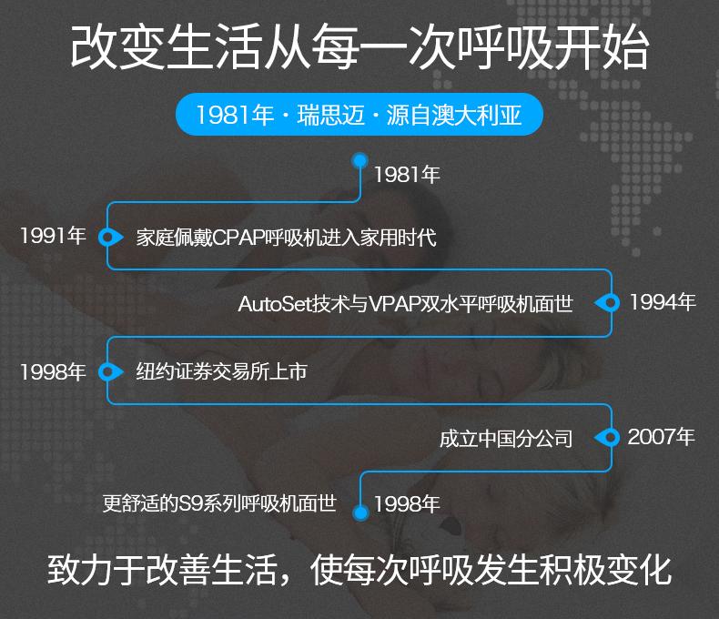 ResMed瑞思迈双水平无创呼吸机S9 VPAP ST厂家介绍