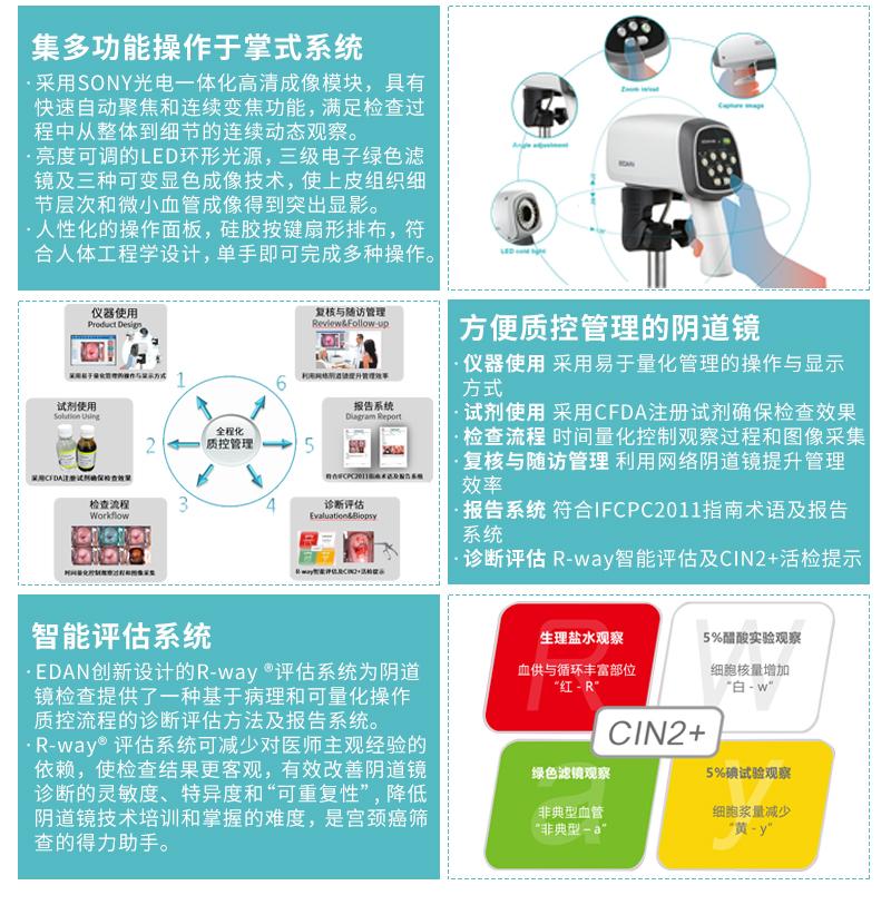 理邦 电子阴道镜 iHC3A,便携结构 图像清晰 掌式系统 质控管理  智能评估