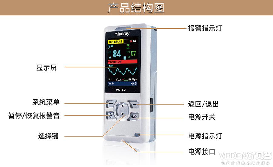 迈瑞Mindray掌式血氧饱和度仪PM60_结构图_贝登医疗.jpg