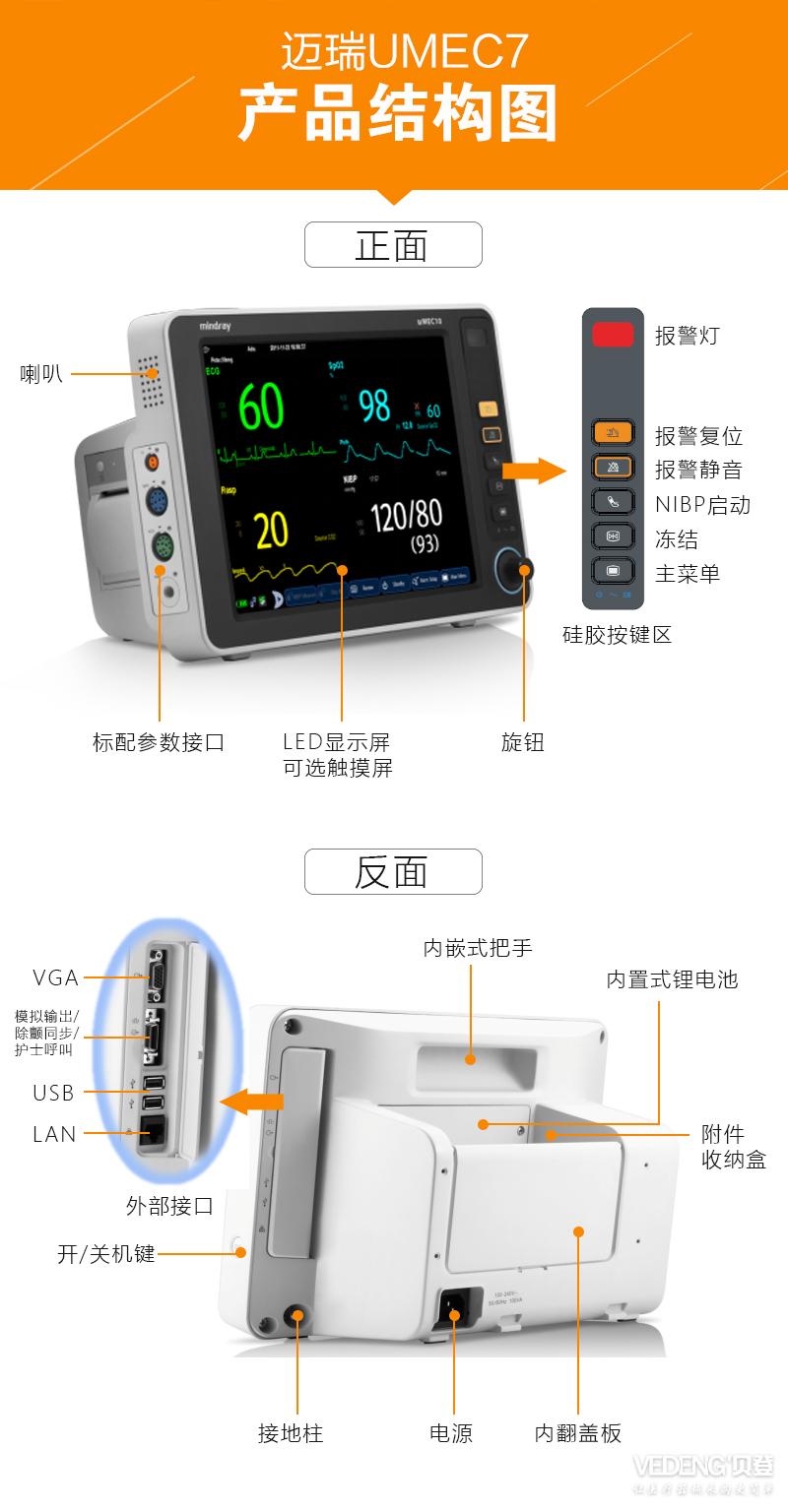 迈瑞病人监护仪umec7 便携式多参数监护仪产品结构图_产品包括报警灯,喇叭,LED显示屏可选触摸屏,标配参数接口,旋钮,主菜单,内线式把手,电源,内翻盖板,接地柱等到_迈瑞便携式多参数监护仪umec7_贝登.jpg