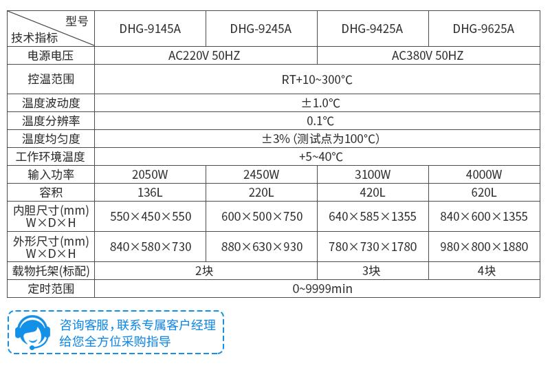 技术参数_一恒 9000系列鼓风干燥箱(DHG-9240A)