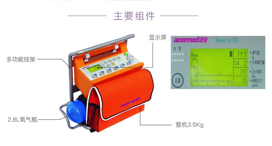 Aeonmed谊安 急救呼吸机Shangrila510 组织结构