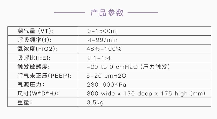 Aeonmed谊安 急救呼吸机Shangrila510 技术参数