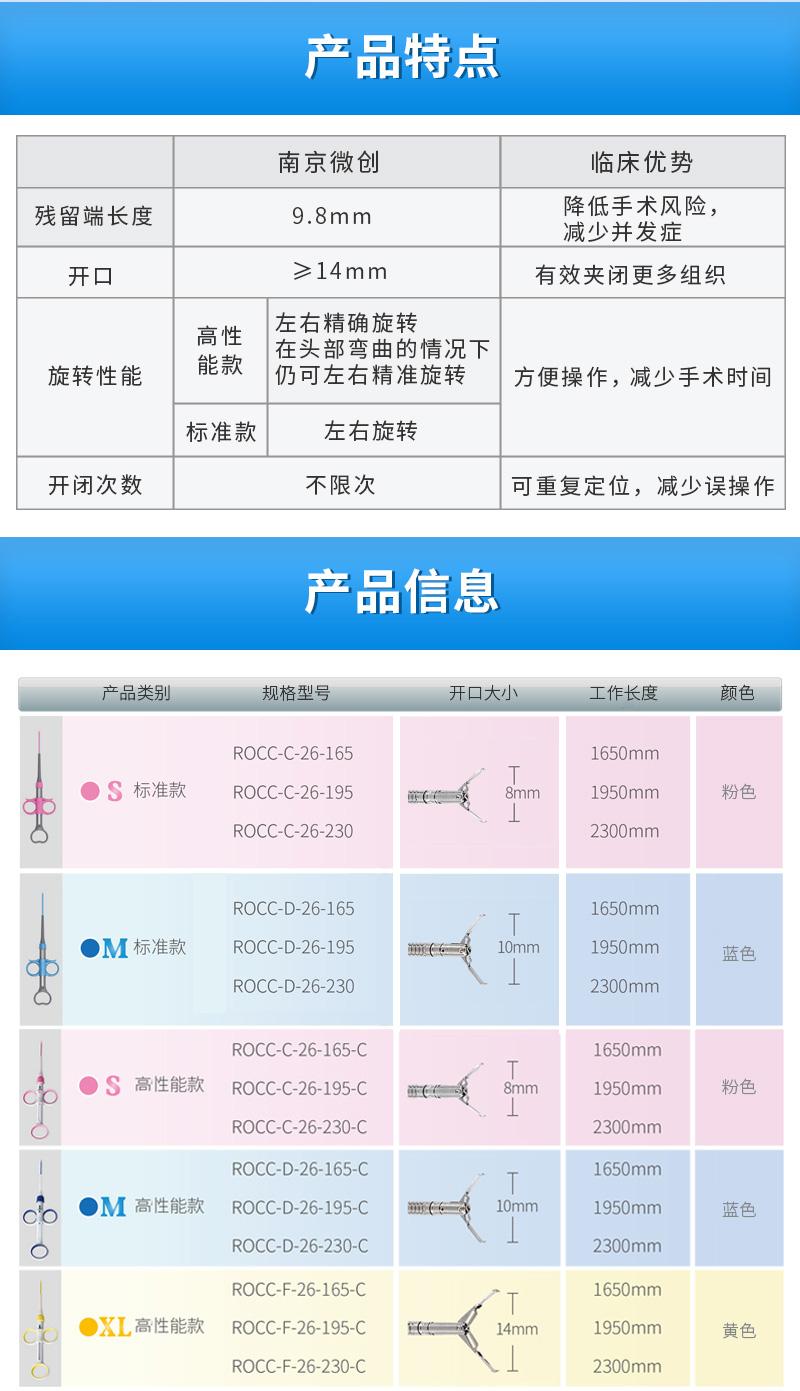 南京微创可旋转重复开闭软组织夹详情页_02.jpg