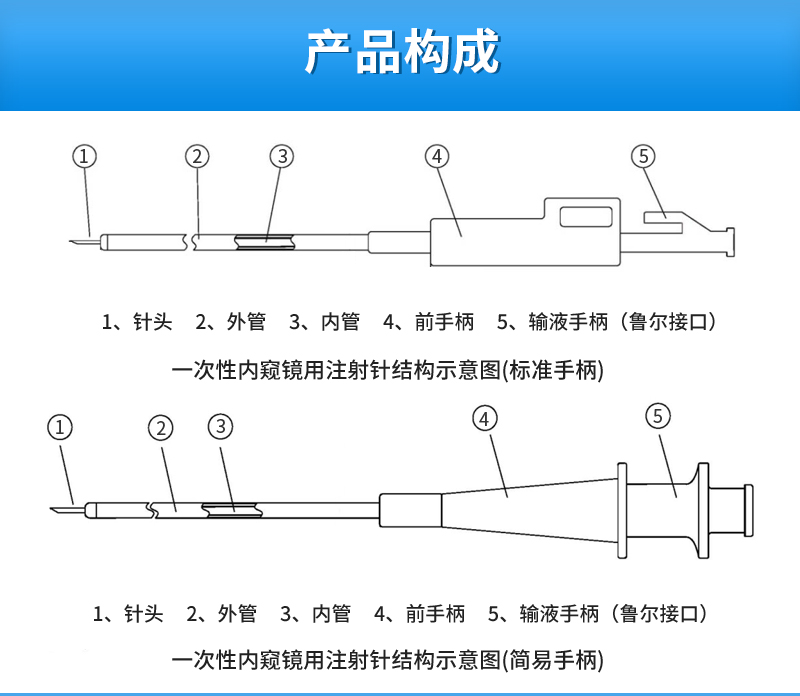 南京微创一次性内窥镜注射针详情页_03.jpg