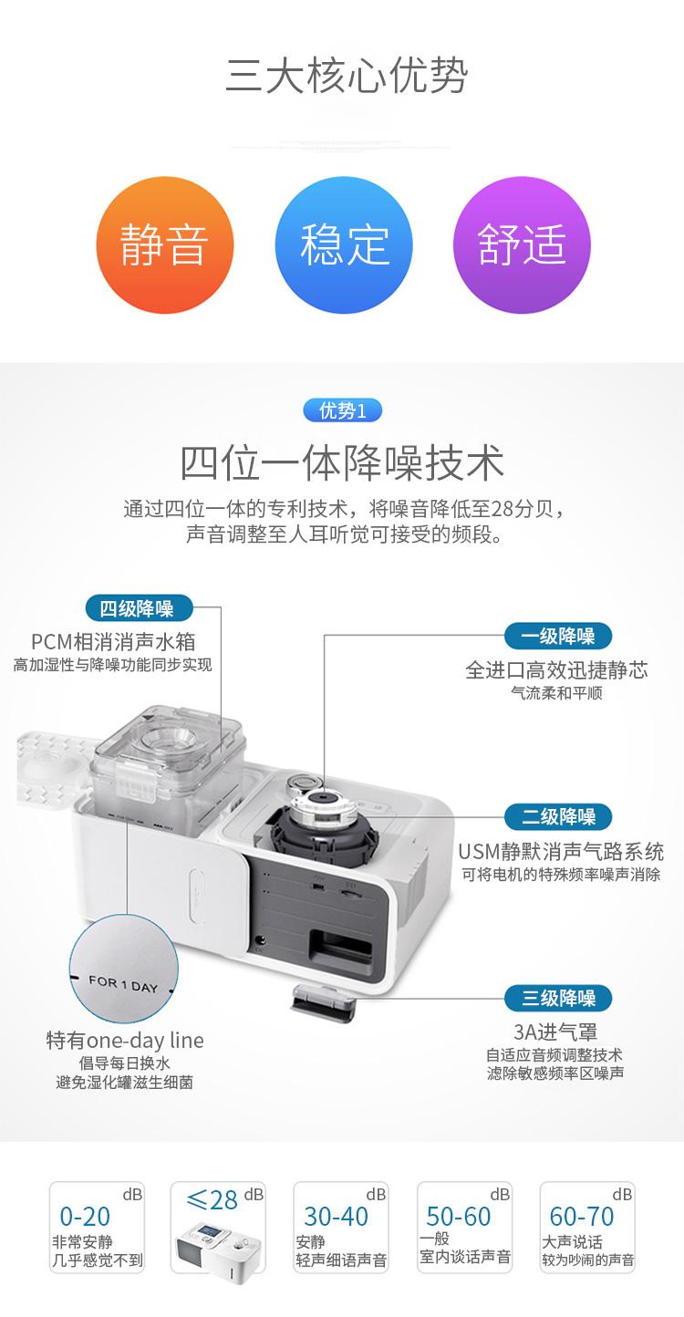 鱼跃正压呼吸机(YH-580)详情页_05.jpg