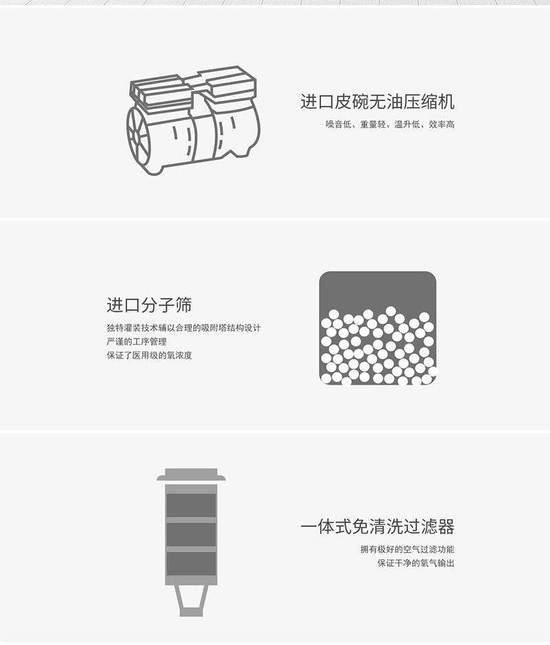 康尚-医用制氧机KS系列_02.jpg