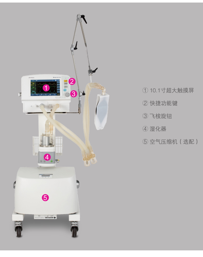 深圳普博-呼吸机-3000D_04.jpg