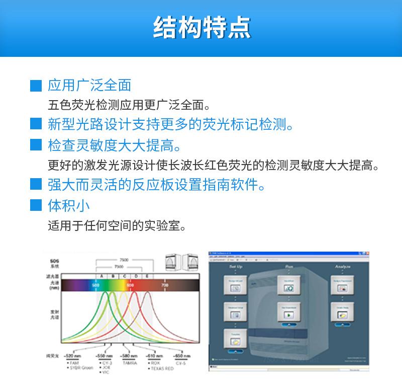 ABI-实时荧光定量PCR仪-7500_03.jpg