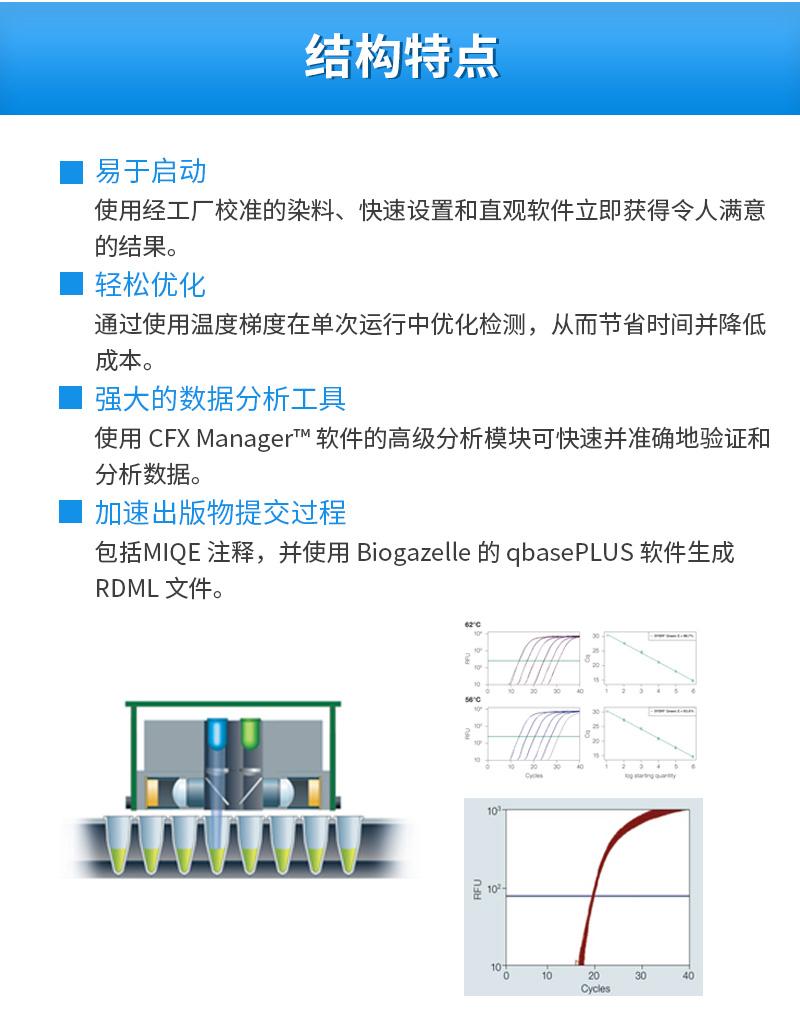 Bio-Rad伯乐-实时荧光定量PCR仪-CFX-connect_03.jpg