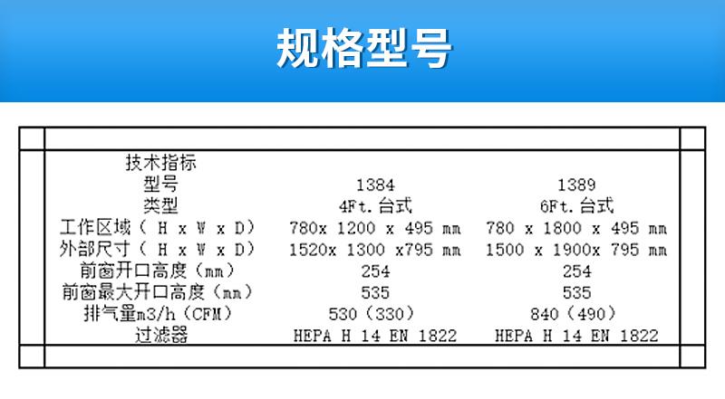 Thermo赛默飞-生物安全柜1384(A2型)_04.jpg
