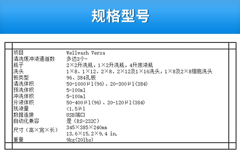 Thermo热电-全自动洗板机-Well-washVersa_04.jpg