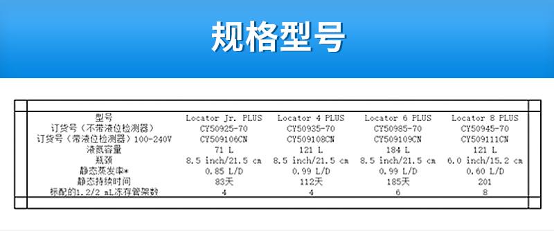 Thermo赛默飞-液氮罐-Locator-4-Plus_04.jpg