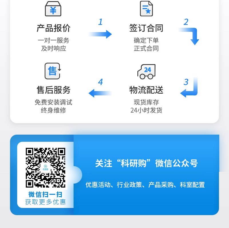 科研购服务政策_04.jpg